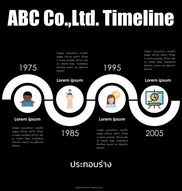 TimeLine Content.011.jpeg